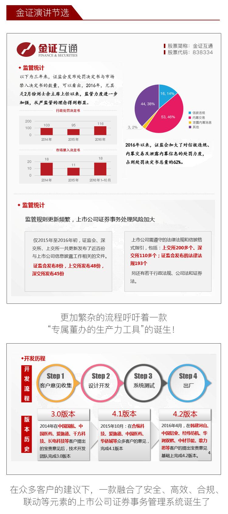 2016年秋季中国宏观经济形势暨资本市场发展报告会_12.jpg