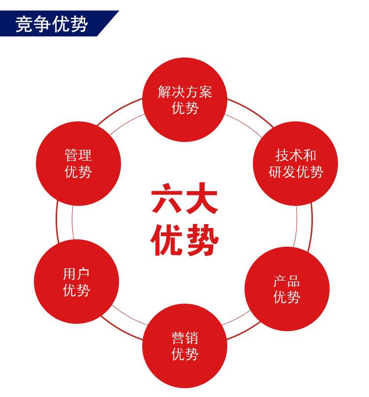 苏州科达-上市海报_05.jpg