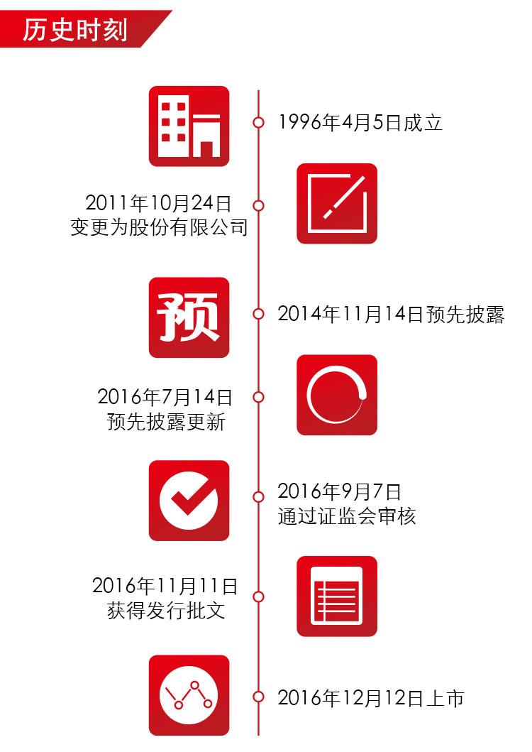 兴业股份-上市海报_03.jpg