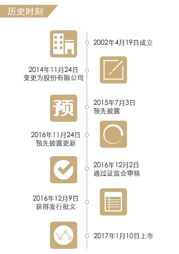 万里马-上市海报_03.jpg