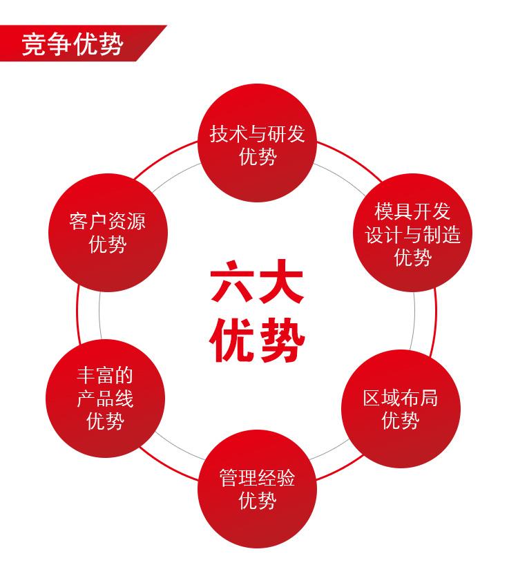 天龙-上市海报_06.jpg