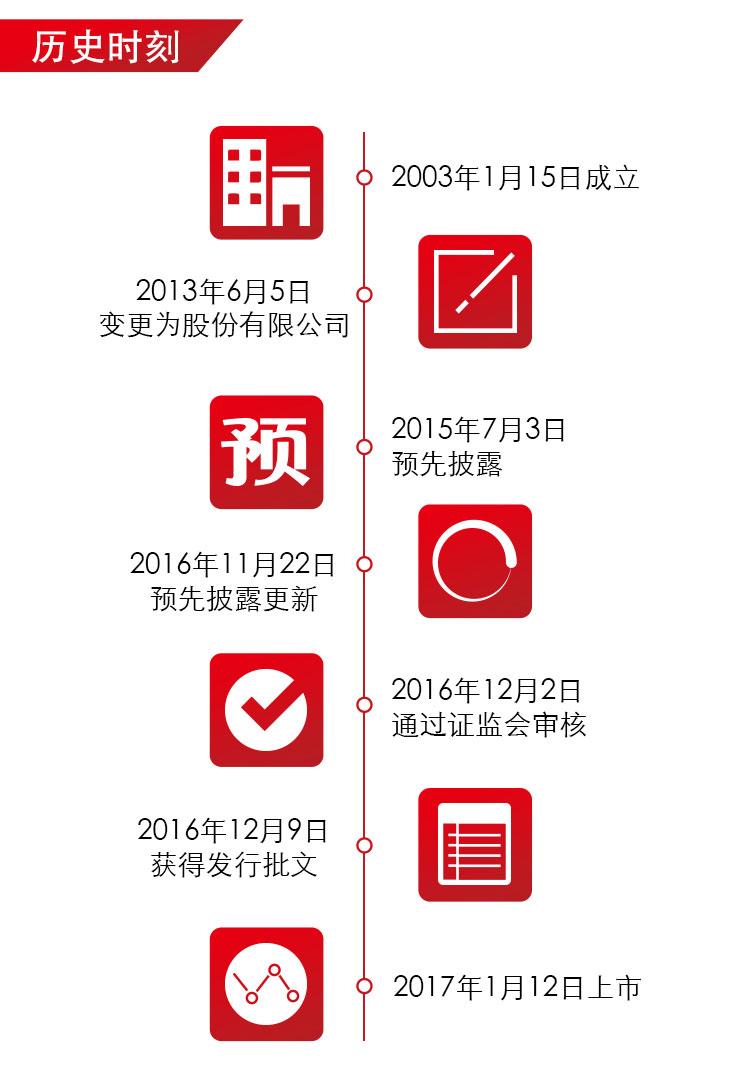 海辰-上市海报_03.jpg