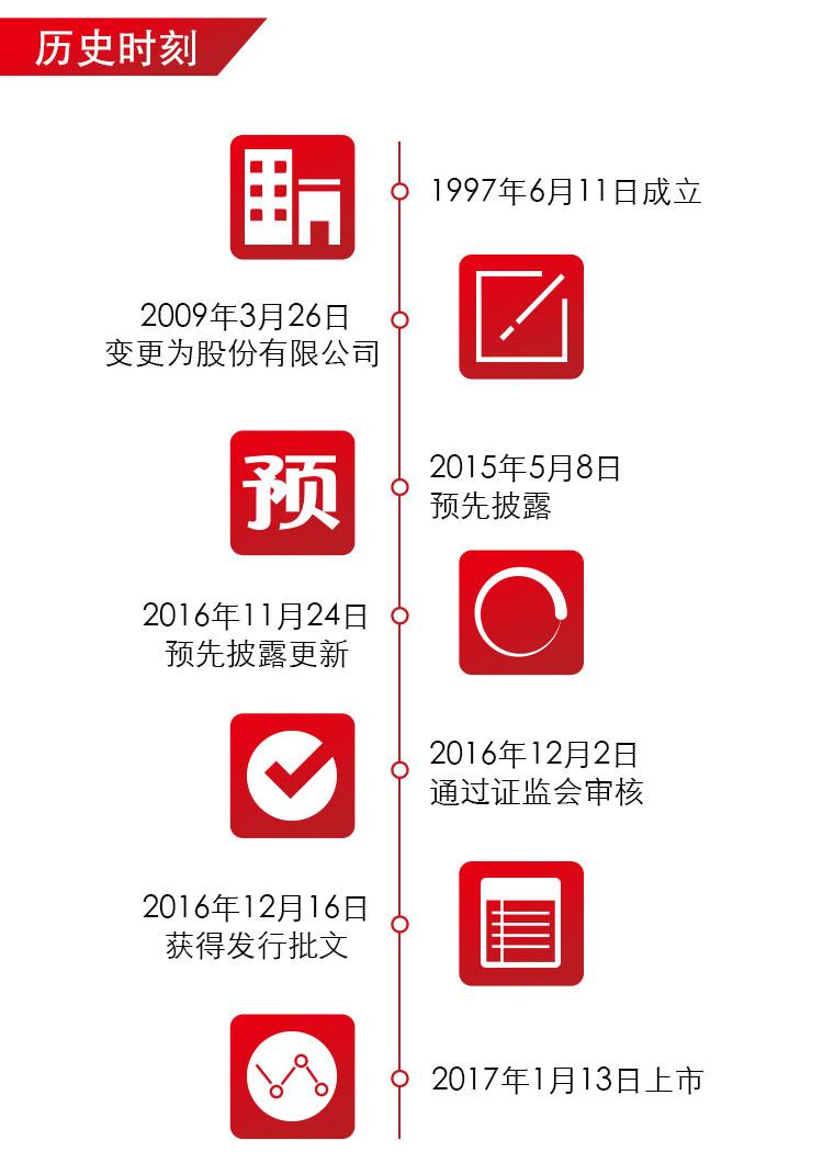 新雷能-上市海报_03.jpg