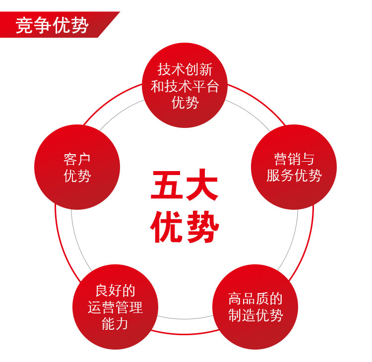 新雷能-上市海报_05.jpg