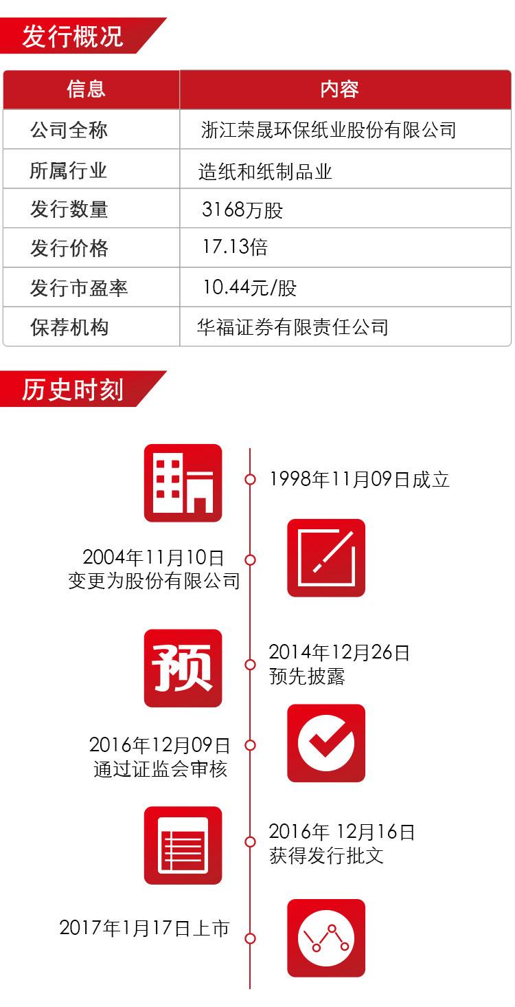 荣晟环保-上市海报_02.jpg