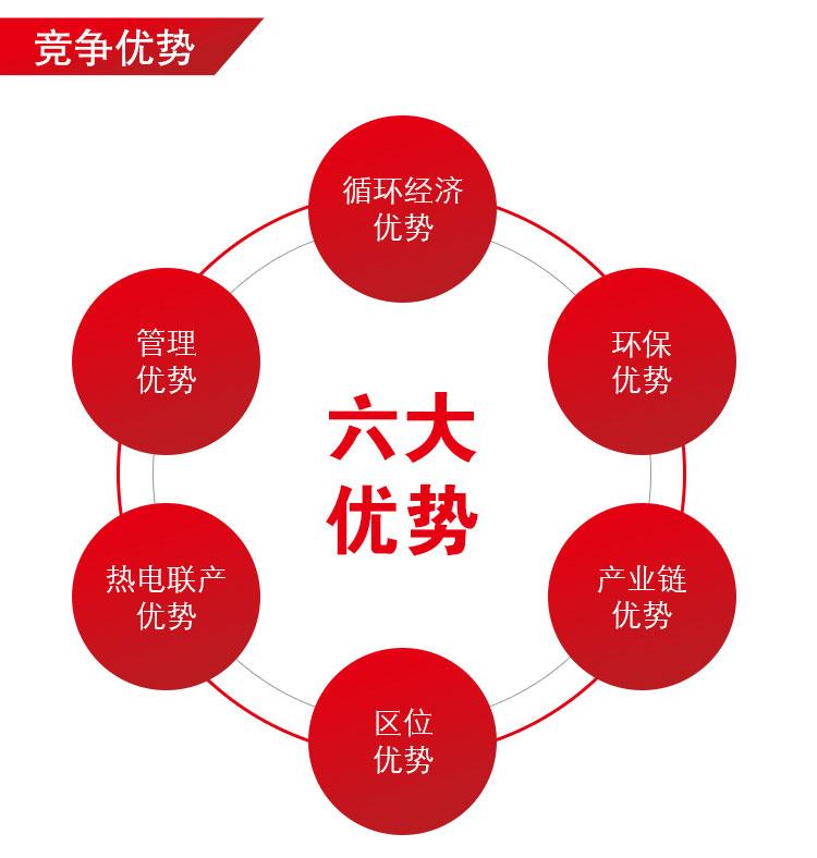 荣晟环保-上市海报_04.jpg