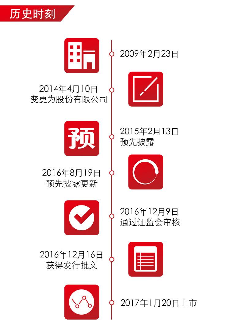 华凯-上市海报_03.jpg