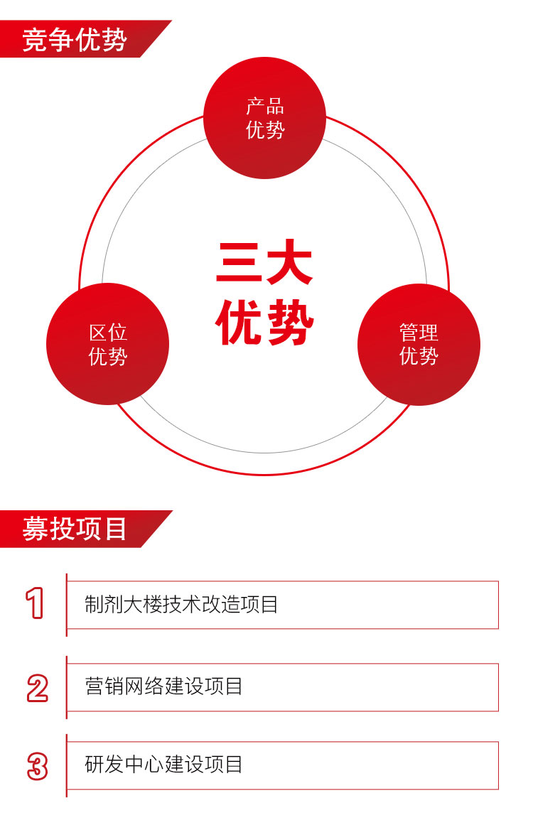 诚意药业-上市海报_04.jpg