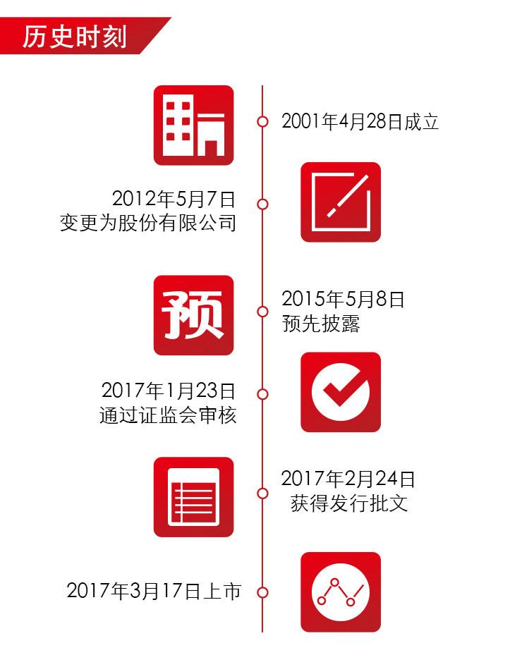 新泉股份-上市海报_03.jpg