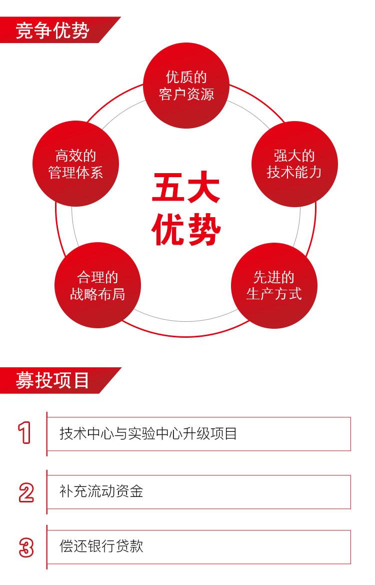新泉股份-上市海报_05.jpg
