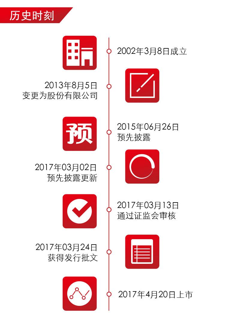 大丰-上市海报_03.jpg