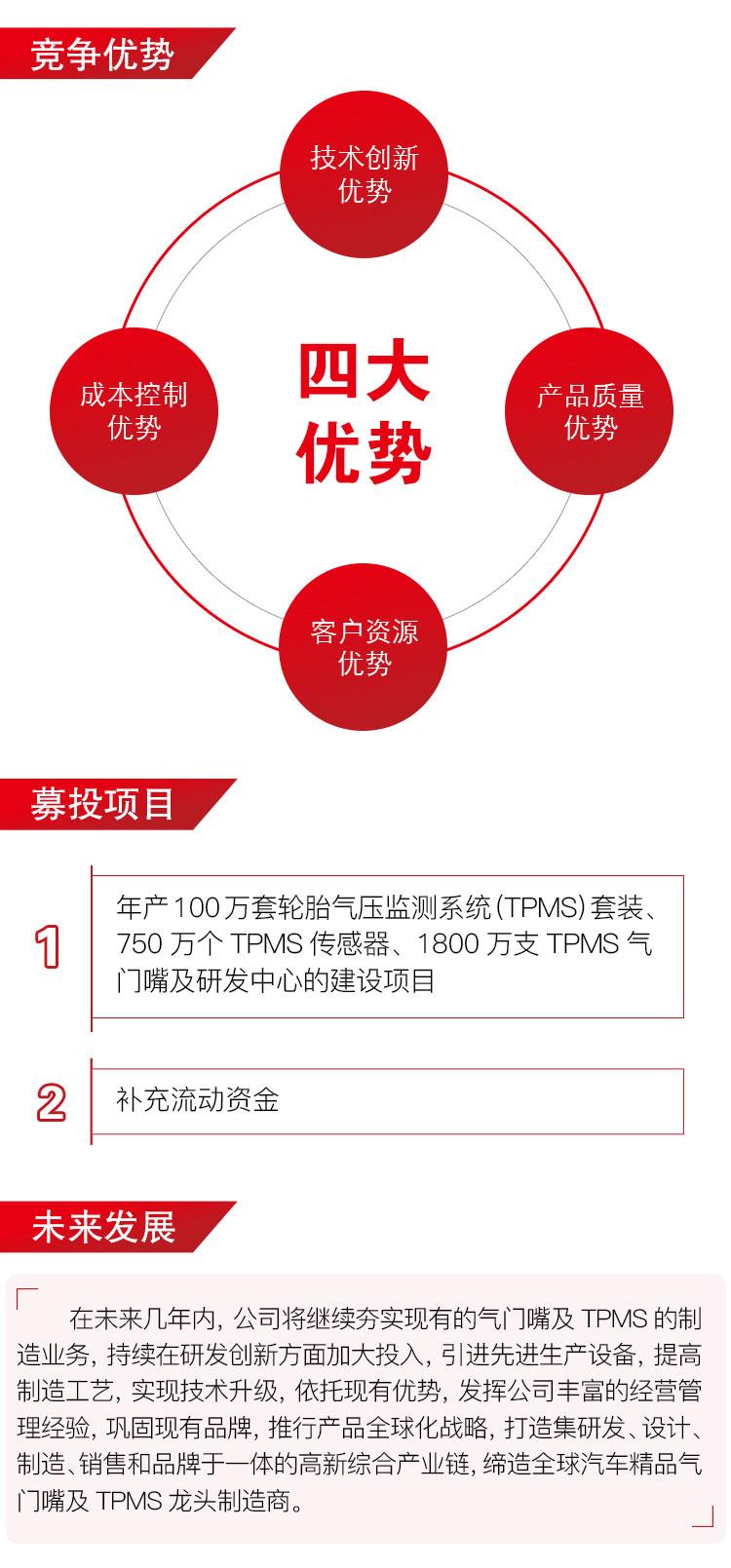 万通智控-上市海报_04.jpg