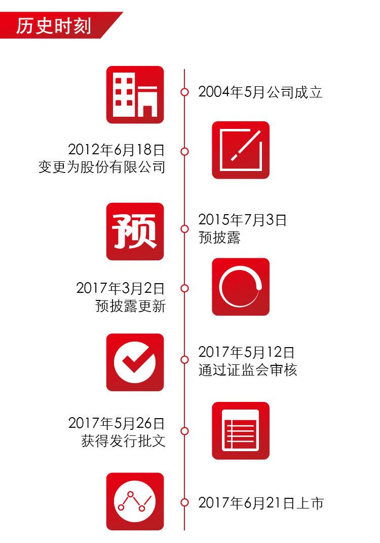 华体照明-上市海报_02.jpg