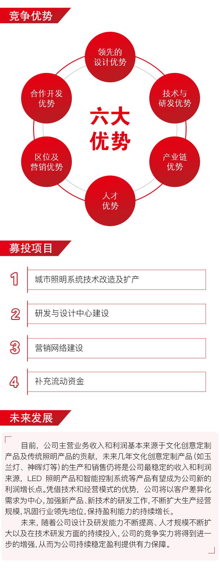 华体照明-上市海报_04.jpg