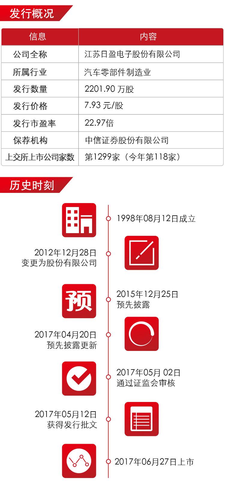 日盈-上市海报_02.jpg