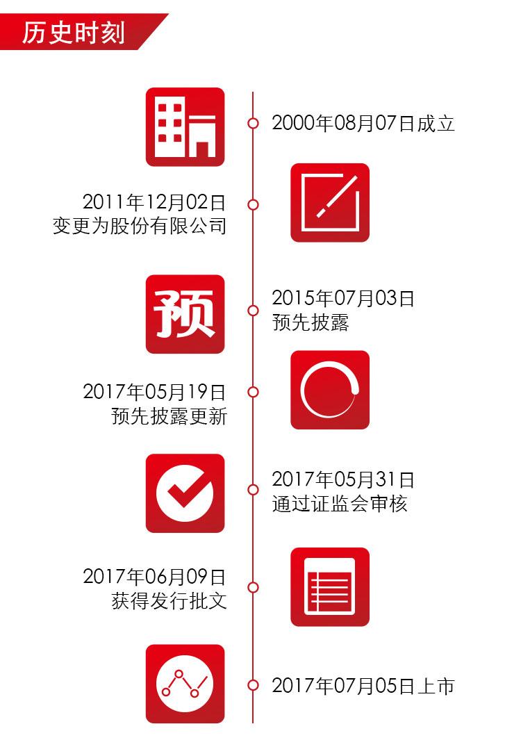 百达精工-上市海报_02.jpg