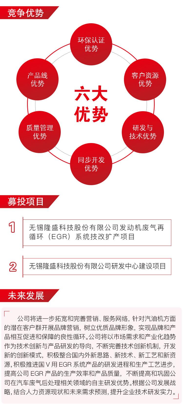 隆盛科技-上市海报_04.jpg