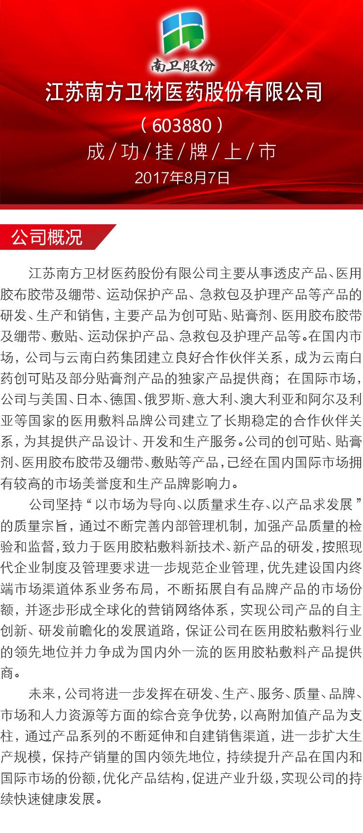 南卫股份-上市海报_01 (1).jpg