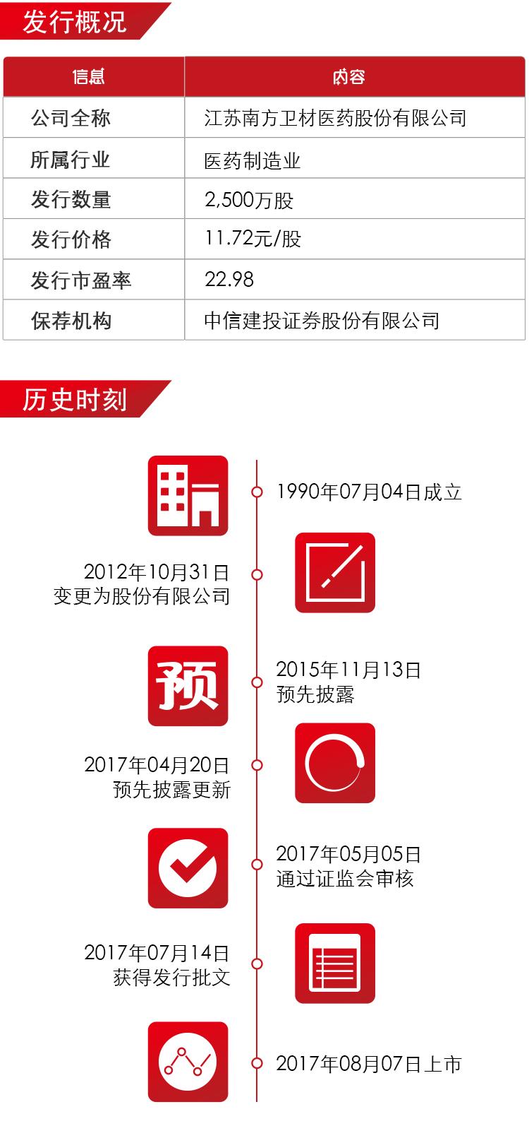 南卫股份-上市海报_01 (2).jpg
