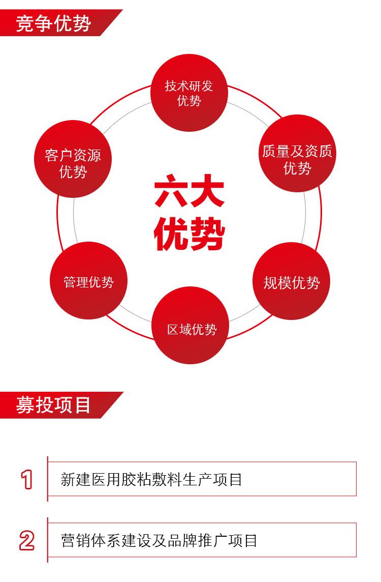 南卫股份-上市海报_01 (4).jpg