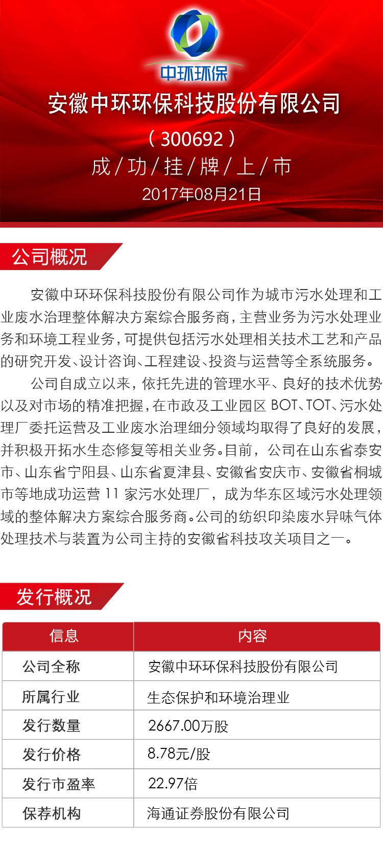 中环环保-上市海报_01.jpg