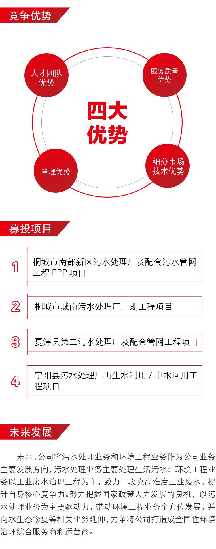 中环环保-上市海报_03.jpg
