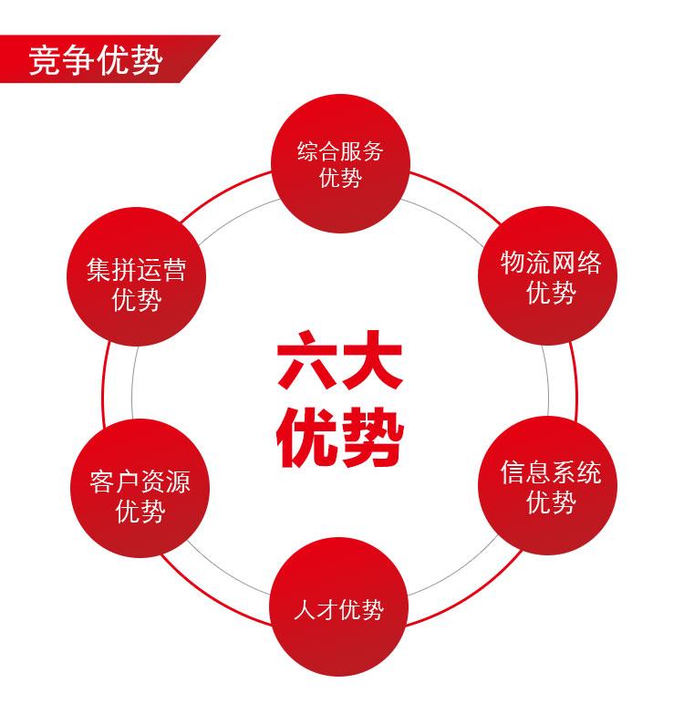 原尚物流海报_06.jpg