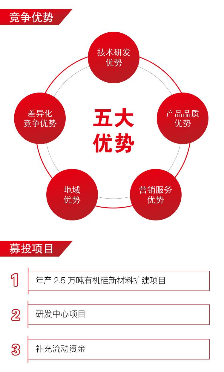 润禾上市海报_04.jpg