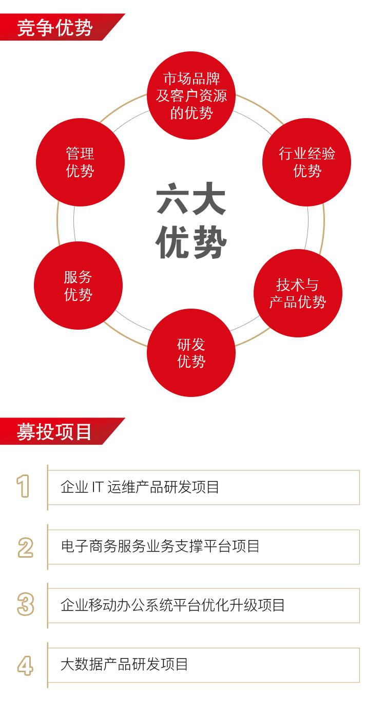 彩讯上市海报_04.jpg
