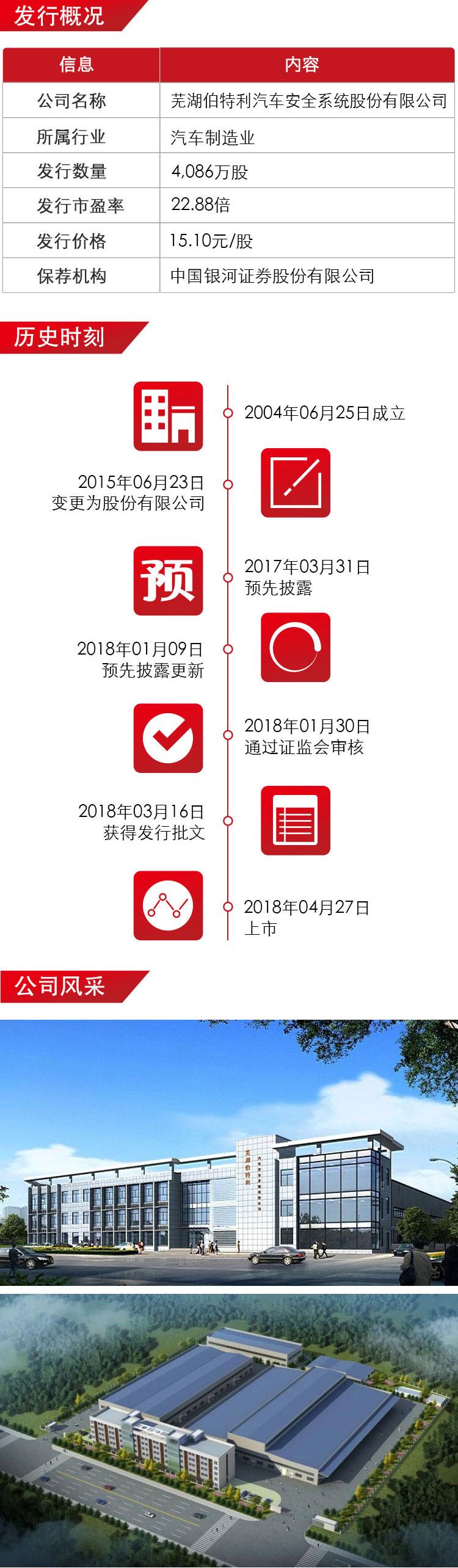 芜湖伯特利上市海报_02.jpg