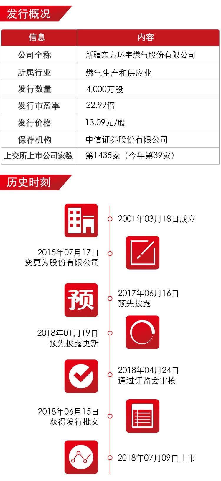 东方环宇上市海报_02.jpg