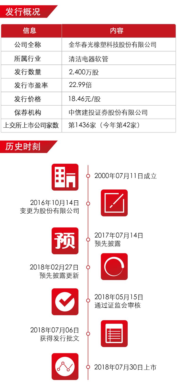 春光科技-上市海报_02.jpg