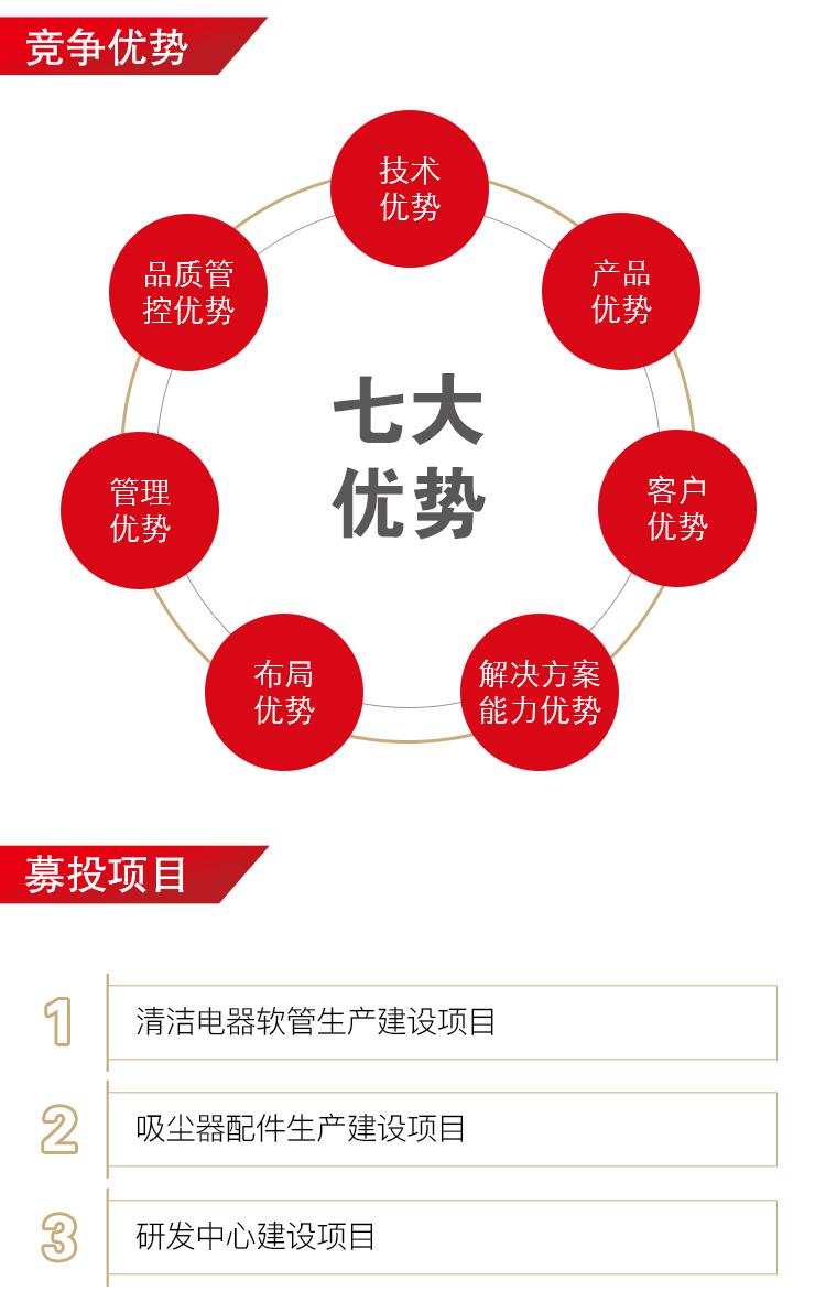 春光科技-上市海报_04.jpg