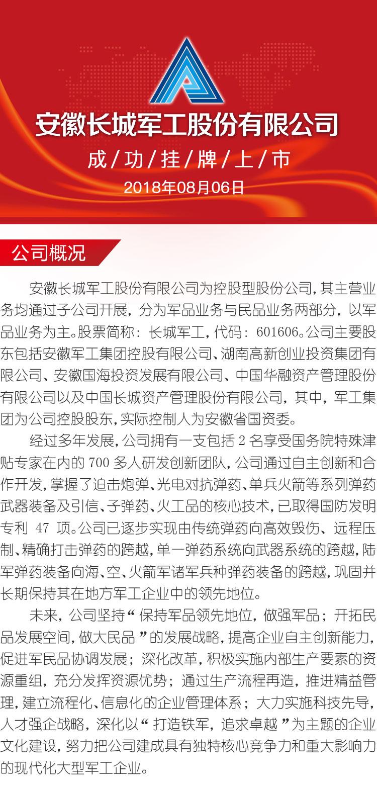 安徽长城军工上市海报_01.jpg