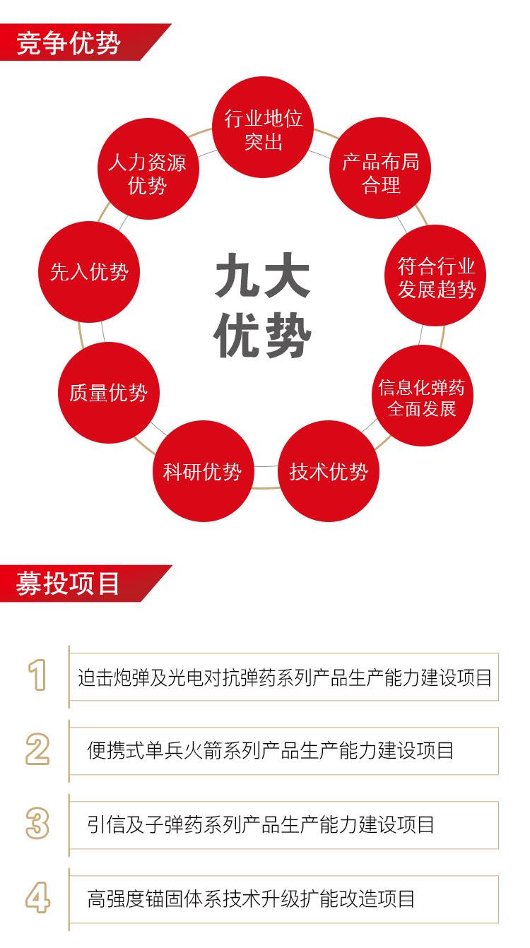 安徽长城军工上市海报_07.jpg