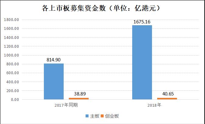 """港股爆发""""上市潮"""",公司急于筹资防""""钱荒""""452.png"""