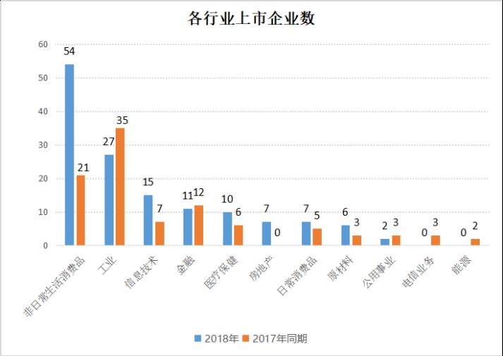 """港股爆发""""上市潮"""",公司急于筹资防""""钱荒""""766.png"""