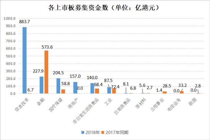 """港股爆发""""上市潮"""",公司急于筹资防""""钱荒""""787.png"""