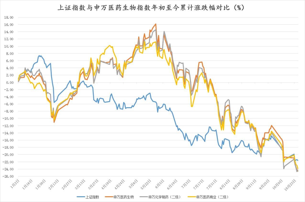 1. 大盘与行业指数走势对比图.jpg