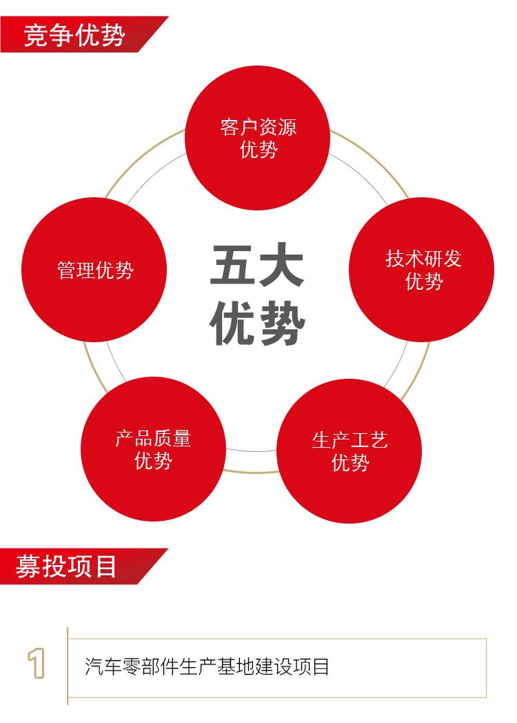 华培动力上市海报04.jpg