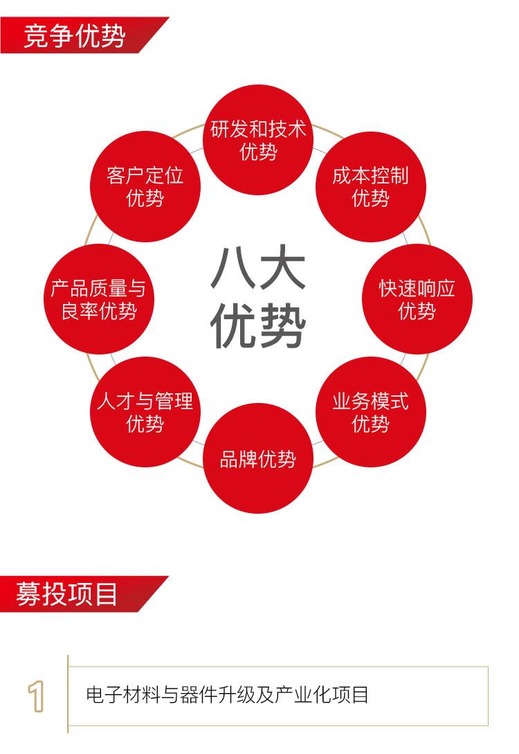恒铭达上市海报4.jpg
