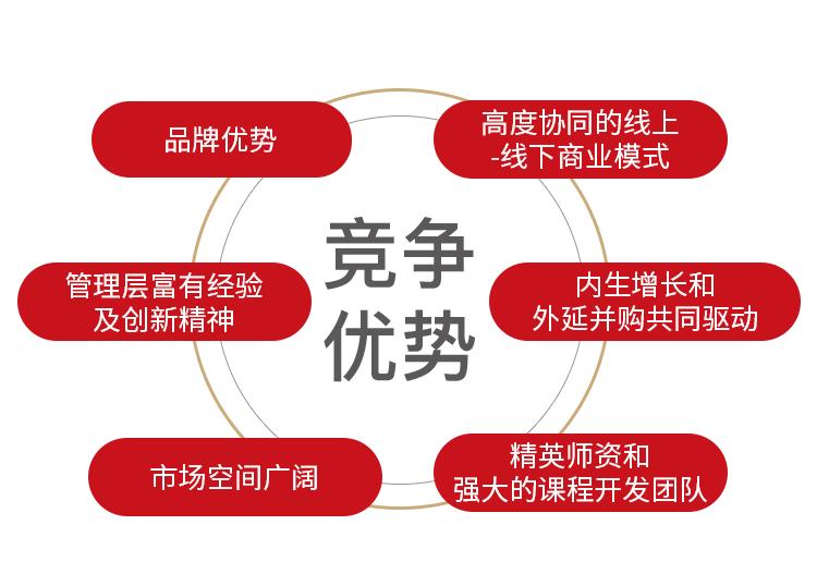 上市海报_07.png